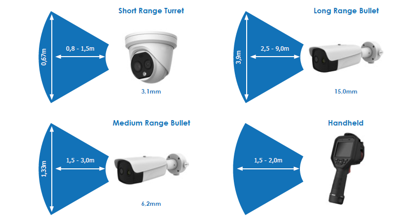 Hikvision range of thermal products